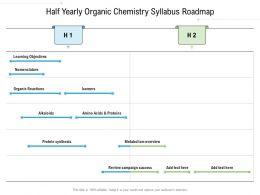 Half Yearly Organic Chemistry Syllabus Roadmap