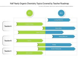 Half Yearly Organic Chemistry Topics Covered By Teacher Roadmap