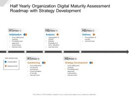 Half Yearly Organization Digital Maturity Assessment Roadmap With Strategy Development