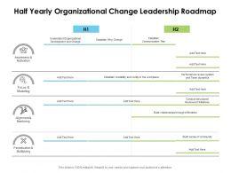 Half Yearly Organizational Change Leadership Roadmap