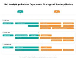 Half Yearly Organizational Departments Strategy And Roadmap Meeting