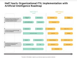 Half Yearly Organizational ITIL Implementation With Artificial Intelligence Roadmap