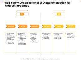 Half Yearly Organizational SEO Implementation For Progress Roadmap
