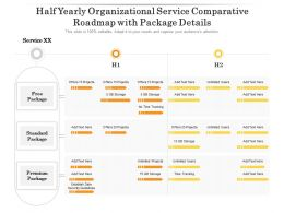 Half Yearly Organizational Service Comparative Roadmap With Package Details