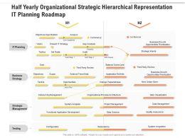 Half Yearly Organizational Strategic Hierarchical Representation IT Planning Roadmap