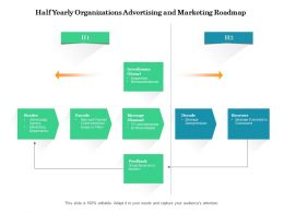 Half Yearly Organizations Advertising And Marketing Roadmap