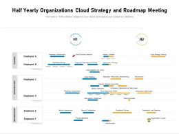 Half Yearly Organizations Cloud Strategy And Roadmap Meeting