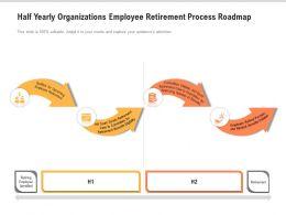 Half Yearly Organizations Employee Retirement Process Roadmap