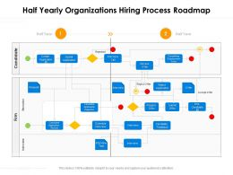 Half Yearly Organizations Hiring Process Roadmap