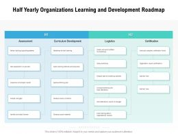 Half Yearly Organizations Learning And Development Roadmap