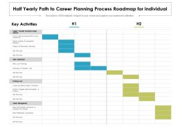 Half Yearly Path To Career Planning Process Roadmap For Individual