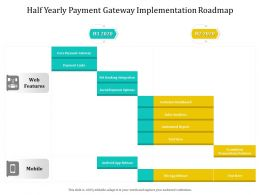 Half Yearly Payment Gateway Implementation Roadmap