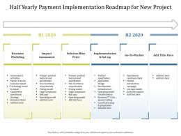 Half Yearly Payment Implementation Roadmap For New Project