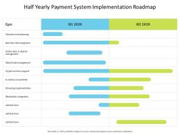 Half Yearly Payment System Implementation Roadmap