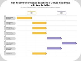 Half Yearly Performance Excellence Culture Roadmap With Key Activities
