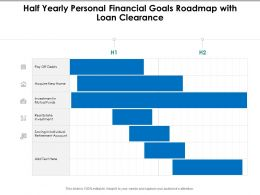 Half Yearly Personal Financial Goals Roadmap With Loan Clearance