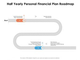 Half Yearly Personal Financial Plan Roadmap