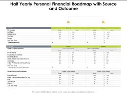 Half Yearly Personal Financial Roadmap With Source And Outcome