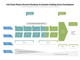 Half Yearly Physics Research Roadmap For Quantum Enabling Device Development