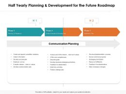 Half Yearly Planning And Development For The Future Roadmap