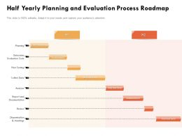 Half Yearly Planning And Evaluation Process Roadmap