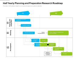 Half Yearly Planning And Preparation Research Roadmap