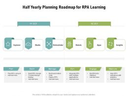 Half Yearly Planning Roadmap For RPA Learning