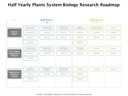 Half Yearly Plants System Biology Research Roadmap