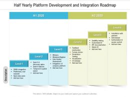 Half Yearly Platform Development And Integration Roadmap