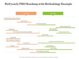 Half Yearly PMO Roadmap With Methodology Example