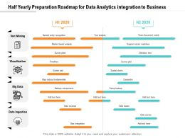 Half Yearly Preparation Roadmap For Data Analytics Integration To Business