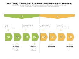 Half Yearly Prioritization Framework Implementation Roadmap