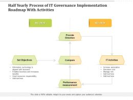 Half Yearly Process Of IT Governance Implementation Roadmap With Activities