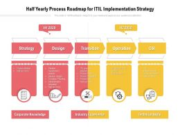 Half Yearly Process Roadmap For ITIL Implementation Strategy