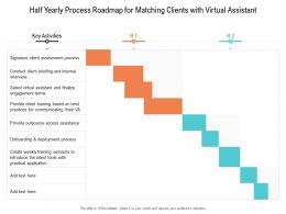 Half Yearly Process Roadmap For Matching Clients With Virtual Assistant