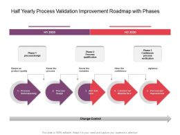 Half Yearly Process Validation Improvement Roadmap With Phases