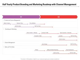 Half Yearly Product Branding And Marketing Roadmap With Channel Management
