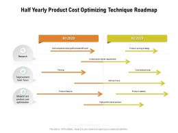 Half Yearly Product Cost Optimizing Technique Roadmap