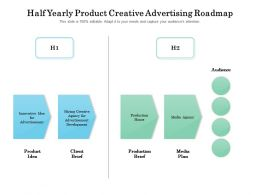 Half Yearly Product Creative Advertising Roadmap