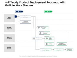 Half Yearly Product Deployment Roadmap With Multiple Work Streams