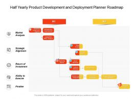 Half Yearly Product Development And Deployment Planner Roadmap