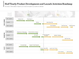 Half Yearly Product Development And Launch Activities Roadmap