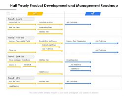 Half Yearly Product Development And Management Roadmap