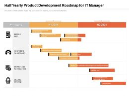 Half Yearly Product Development Roadmap For IT Manager