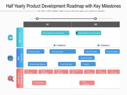 Half Yearly Product Development Roadmap With Key Milestones
