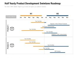 Half Yearly Product Development Swimlane Roadmap