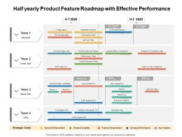 Half Yearly Product Feature Roadmap With Effective Performance