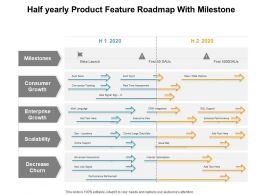 Half Yearly Product Feature Roadmap With Milestone