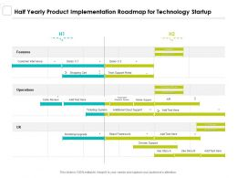 Half Yearly Product Implementation Roadmap For Technology Startup