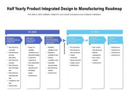 Half Yearly Product Integrated Design To Manufacturing Roadmap
